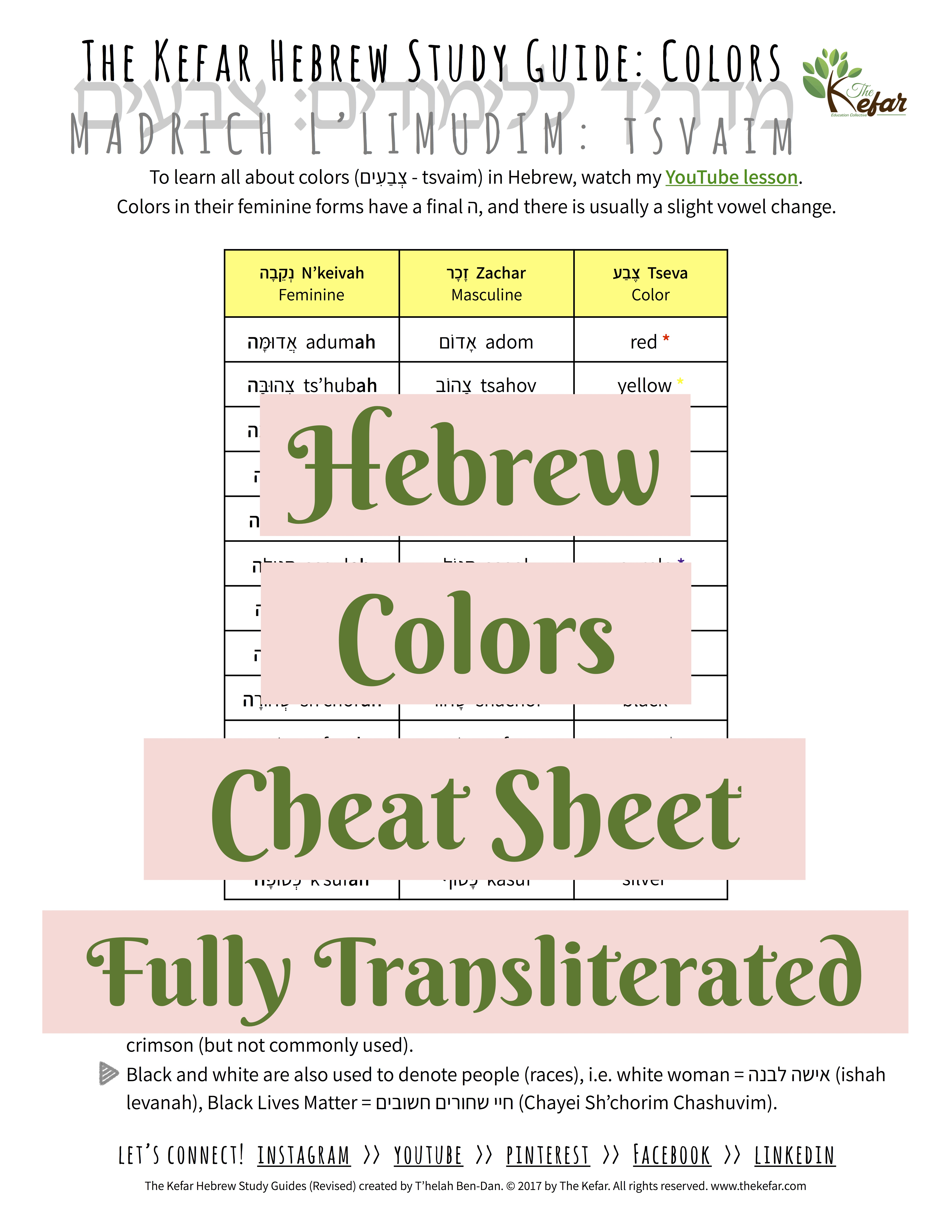 Hebrew Colors Cheat Sheet Fully Transliterated